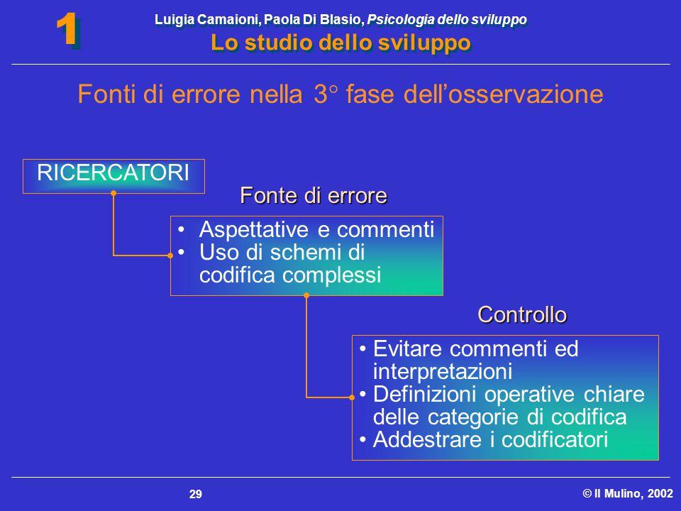 Luigia Camaioni, Paola Di Blasio, Psicologia dello sviluppo Lo studio dello sviluppo © Il Mulino, 2002 1 1 29 Aspettative e commenti Uso di schemi di
