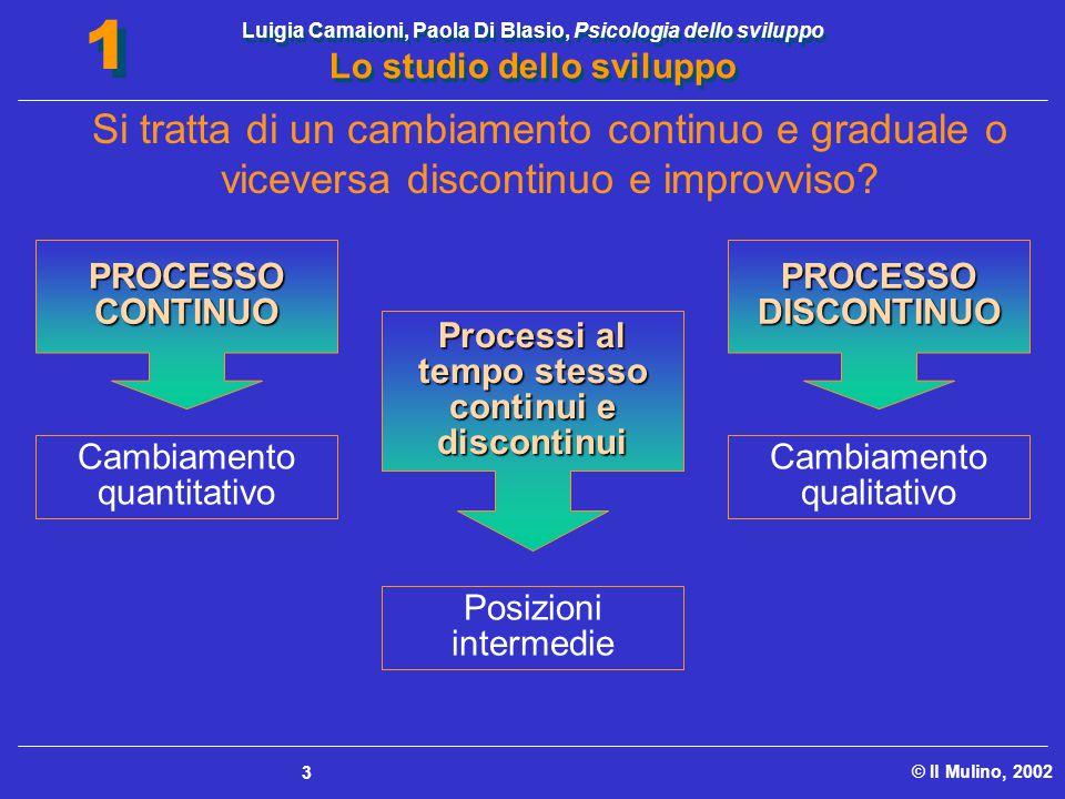 Luigia Camaioni, Paola Di Blasio, Psicologia dello sviluppo Lo studio dello sviluppo © Il Mulino, 2002 1 1 3 Cambiamento quantitativo PROCESSOCONTINUO