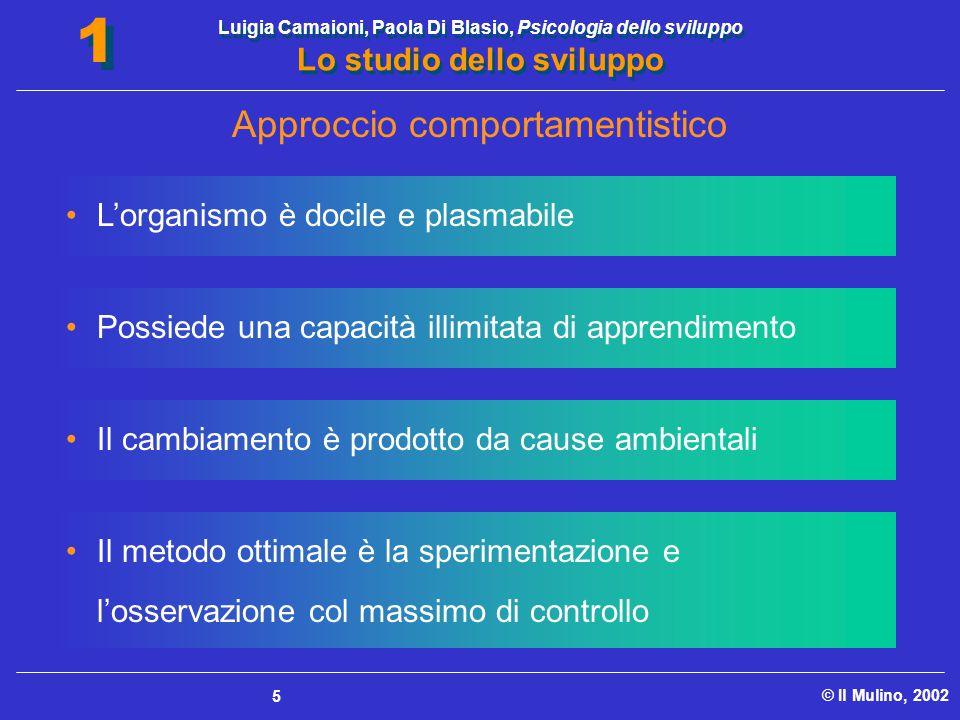 Luigia Camaioni, Paola Di Blasio, Psicologia dello sviluppo Lo studio dello sviluppo © Il Mulino, 2002 1 1 5 L'organismo è docile e plasmabile Possied
