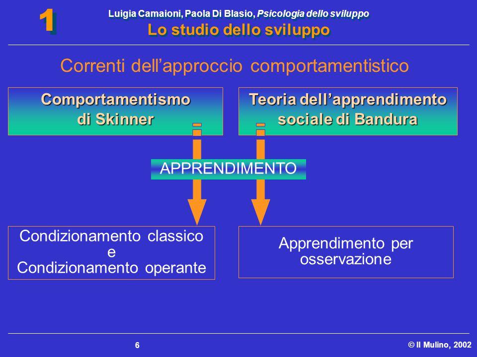 Luigia Camaioni, Paola Di Blasio, Psicologia dello sviluppo Lo studio dello sviluppo © Il Mulino, 2002 1 1 6 Teoria dell'apprendimento sociale di Band