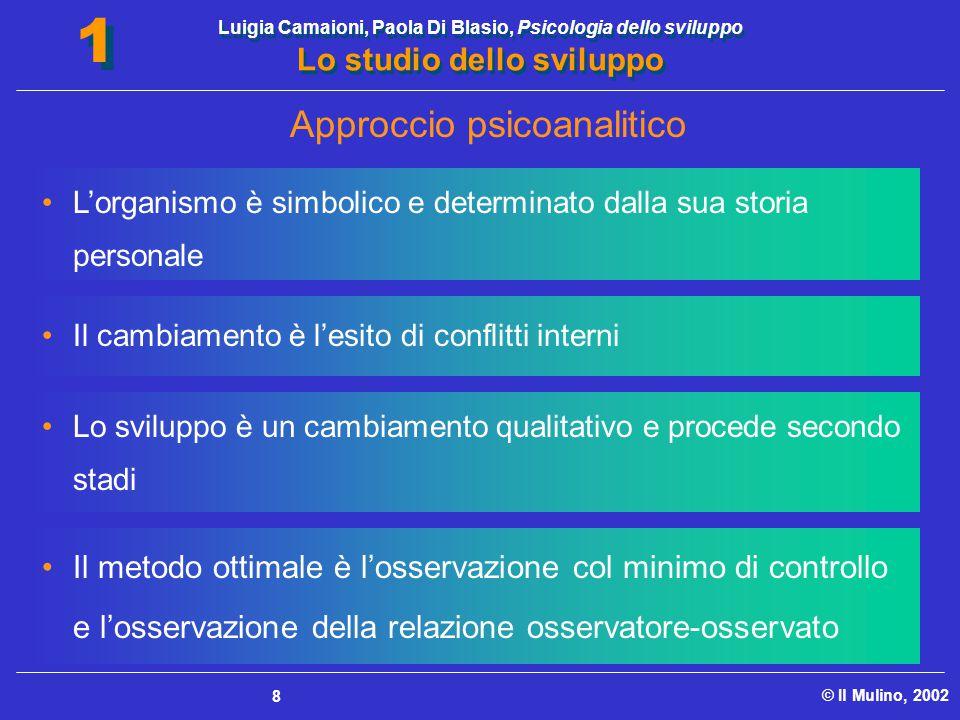 Luigia Camaioni, Paola Di Blasio, Psicologia dello sviluppo Lo studio dello sviluppo © Il Mulino, 2002 1 1 8 L'organismo è simbolico e determinato dal