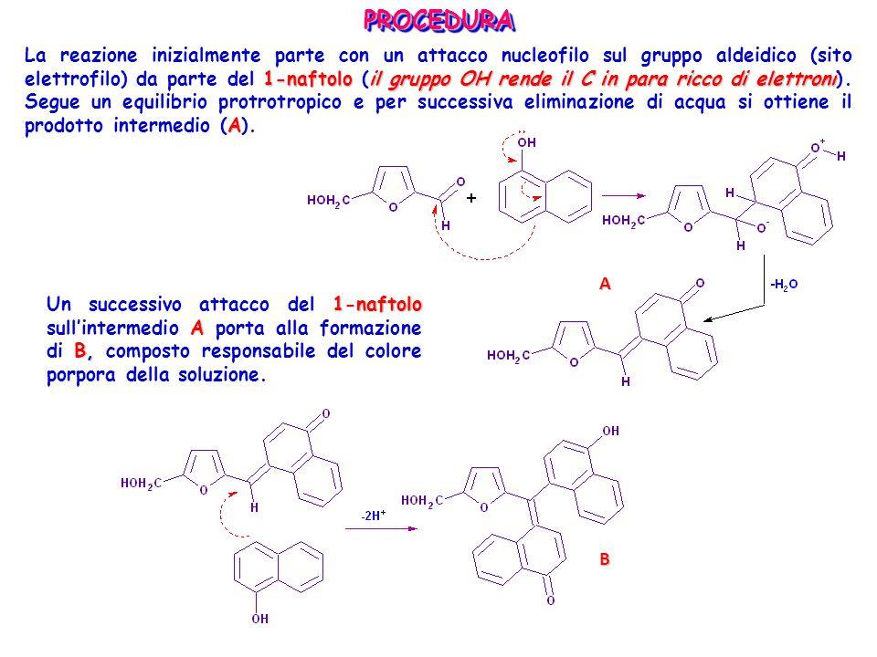 1-naftoloil gruppo OH rende il C in para ricco di elettroni A La reazione inizialmente parte con un attacco nucleofilo sul gruppo aldeidico (sito elet