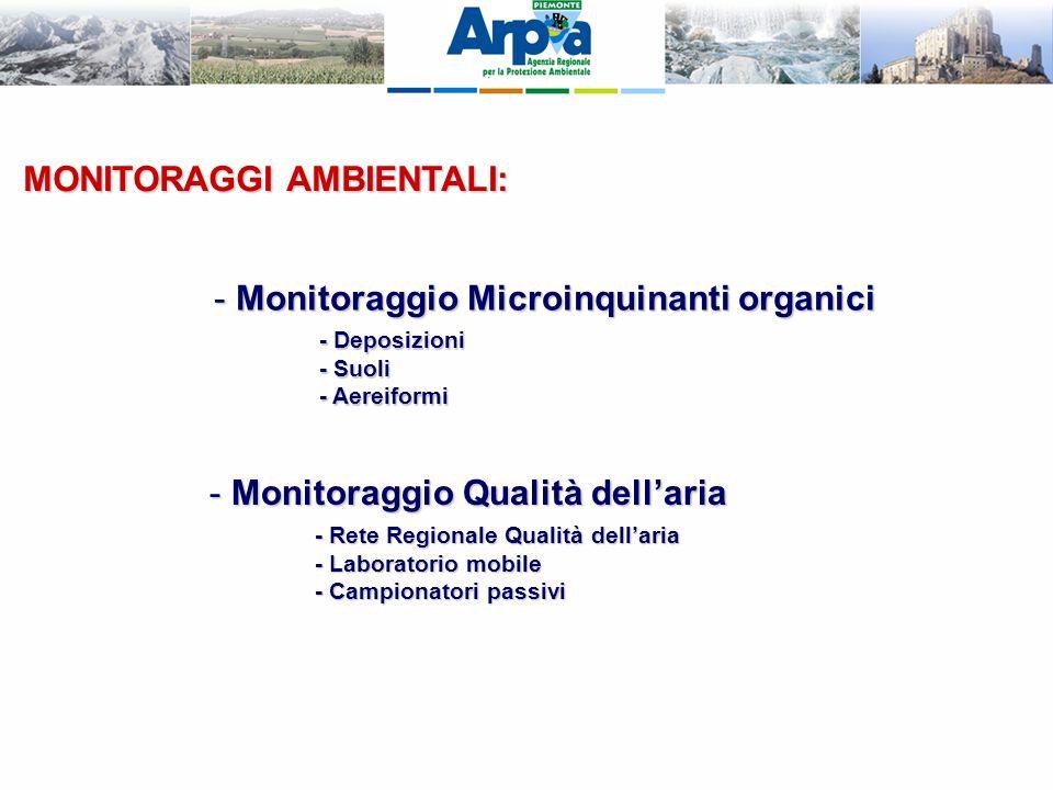 MONITORAGGI AMBIENTALI: - Monitoraggio Microinquinanti organici - Deposizioni - Suoli - Aereiformi - Monitoraggio Qualità dell'aria - Rete Regionale Q