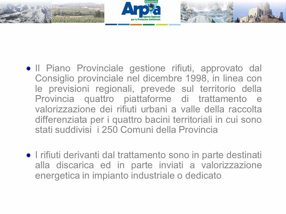 Il Piano Provinciale gestione rifiuti, approvato dal Consiglio provinciale nel dicembre 1998, in linea con le previsioni regionali, prevede sul territ