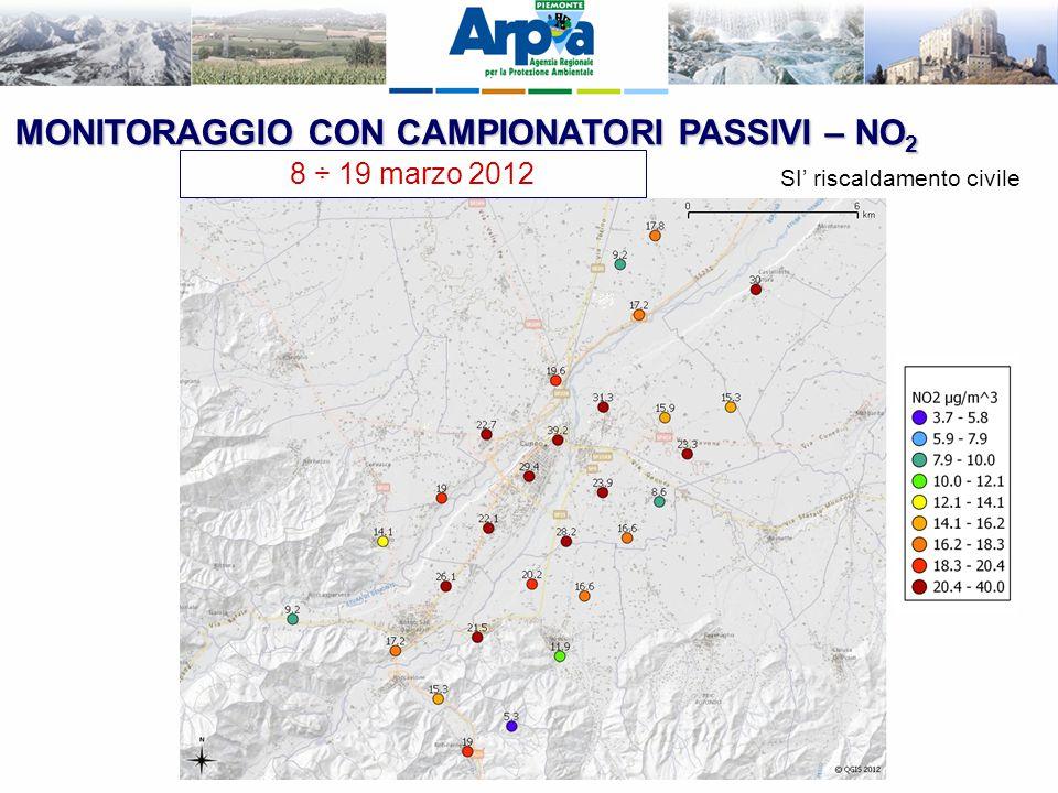 MONITORAGGIO CON CAMPIONATORI PASSIVI – NO 2 8 ÷ 19 marzo 2012 SI' riscaldamento civile
