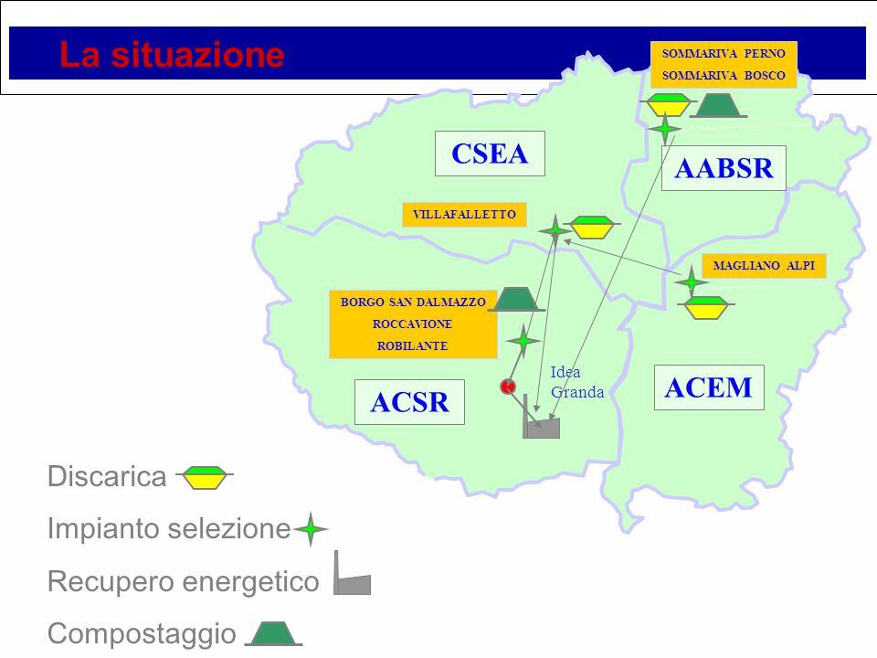 La situazione Discarica Impianto selezione Recupero energetico Compostaggio ACEM AABSR ACSR CSEA VILLAFALLETTO MAGLIANO ALPI BORGO SAN DALMAZZO ROCCAV
