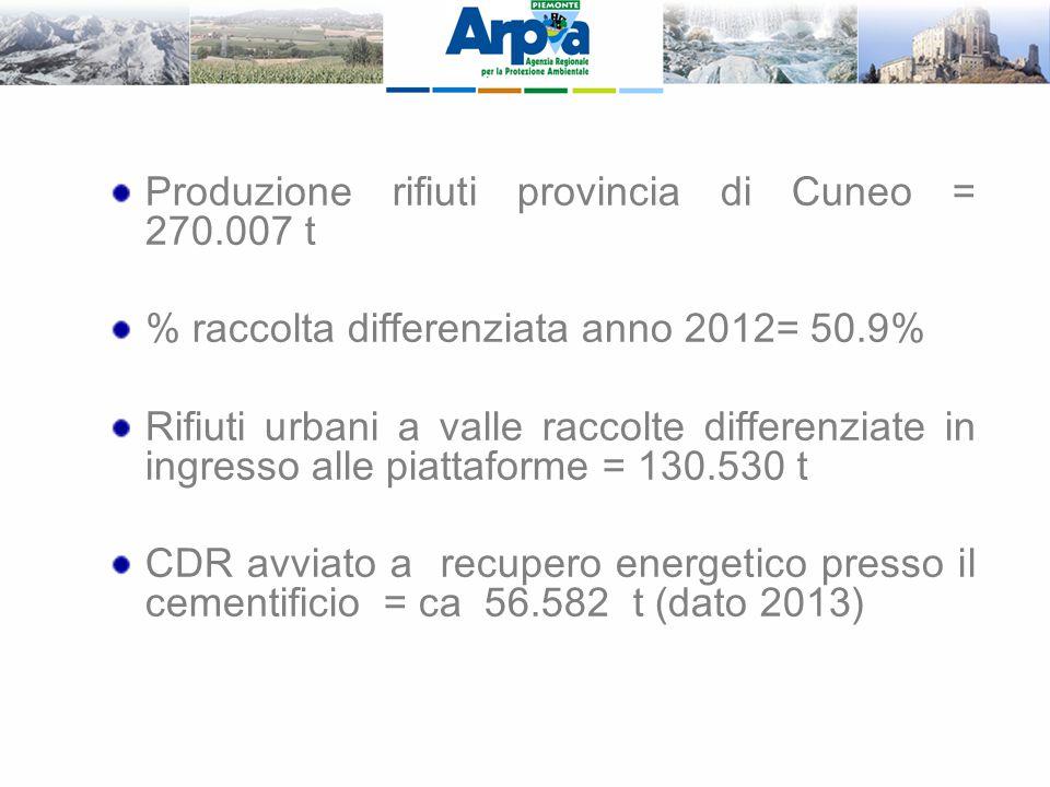 Produzione rifiuti provincia di Cuneo = 270.007 t % raccolta differenziata anno 2012= 50.9% Rifiuti urbani a valle raccolte differenziate in ingresso