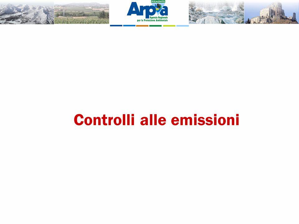 Controlli alle emissioni