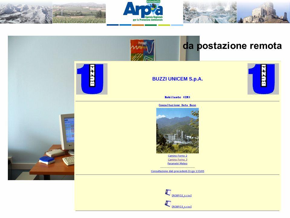 Grazie per l'attenzione I dati presentati sono tratti da differenti lavori messi a disposizione dell'utenza alla pagina internet del sito Arpa Piemonte: http://www.arpa.piemonte.it/approfondimenti/territorio/cuneo/aria