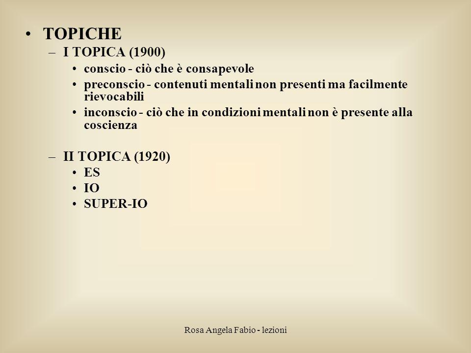 Rosa Angela Fabio - lezioni TOPICHE –I TOPICA (1900) conscio - ciò che è consapevole preconscio - contenuti mentali non presenti ma facilmente rievoca
