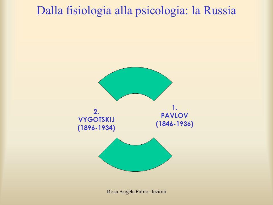 Rosa Angela Fabio - lezioni Pavlov durante un intervento