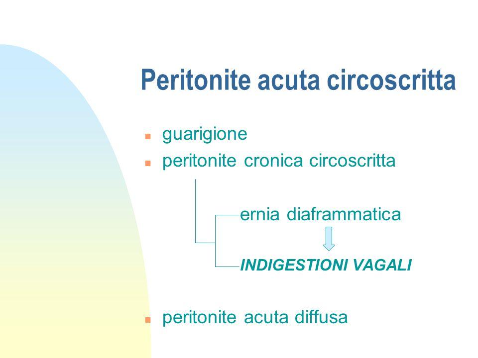 Esiti della perforazione del reticolo Usuali Usuali perforazione perforazione peritonite acuta circoscritta F ascesso/i splenico/i F ascesso/i epatico
