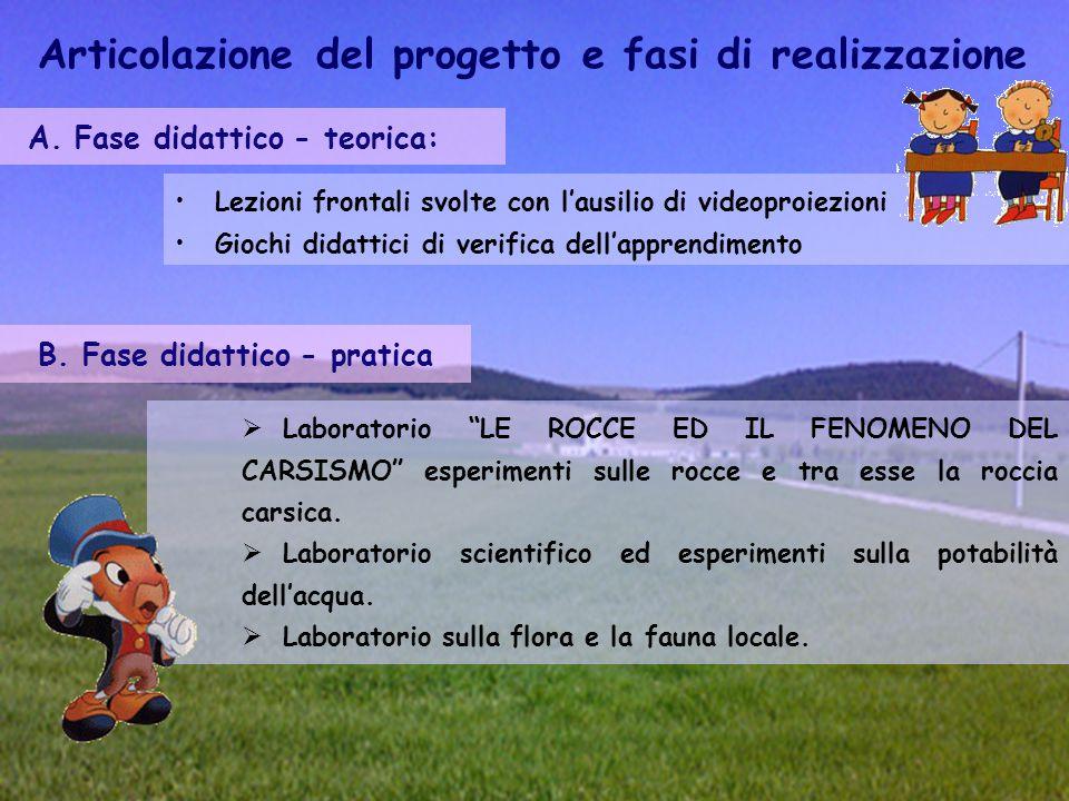 Articolazione del progetto e fasi di realizzazione A. Fase didattico - teorica: Lezioni frontali svolte con l'ausilio di videoproiezioni Giochi didatt