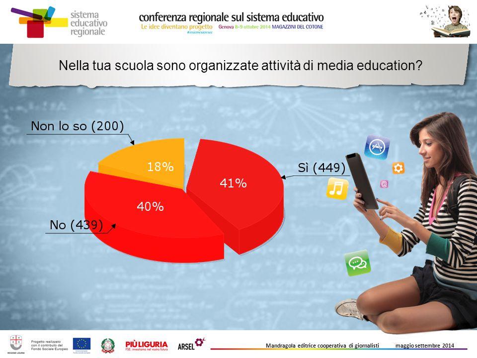 Nella tua scuola sono organizzate attività di media education? Mandragola editrice cooperativa di giornalisti maggio settembre 2014