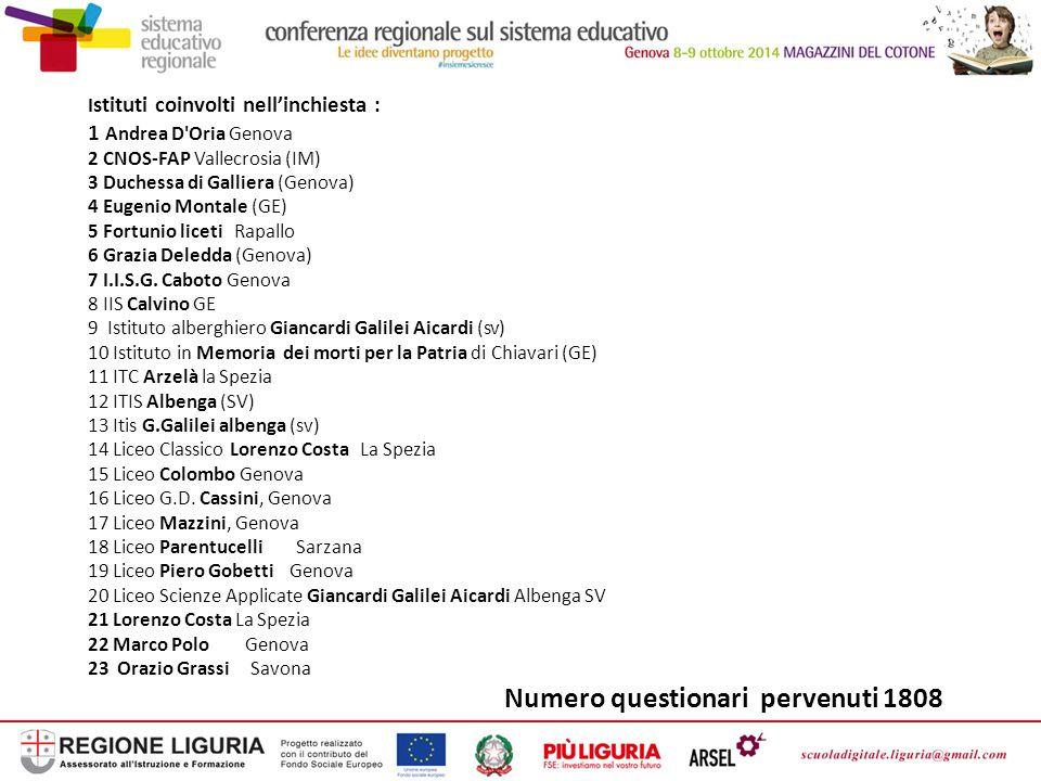 I stituti coinvolti nell'inchiesta : 1 Andrea D'Oria Genova 2 CNOS-FAP Vallecrosia (IM) 3 Duchessa di Galliera (Genova) 4 Eugenio Montale (GE) 5 Fortu