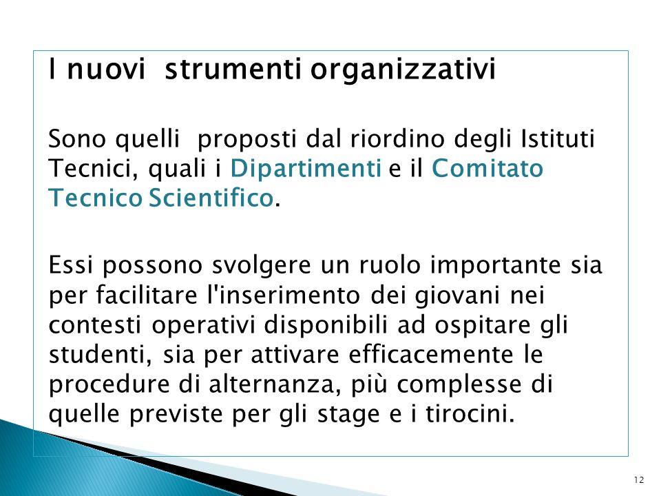 I nuovi strumenti organizzativi Sono quelli proposti dal riordino degli Istituti Tecnici, quali i Dipartimenti e il Comitato Tecnico Scientifico.