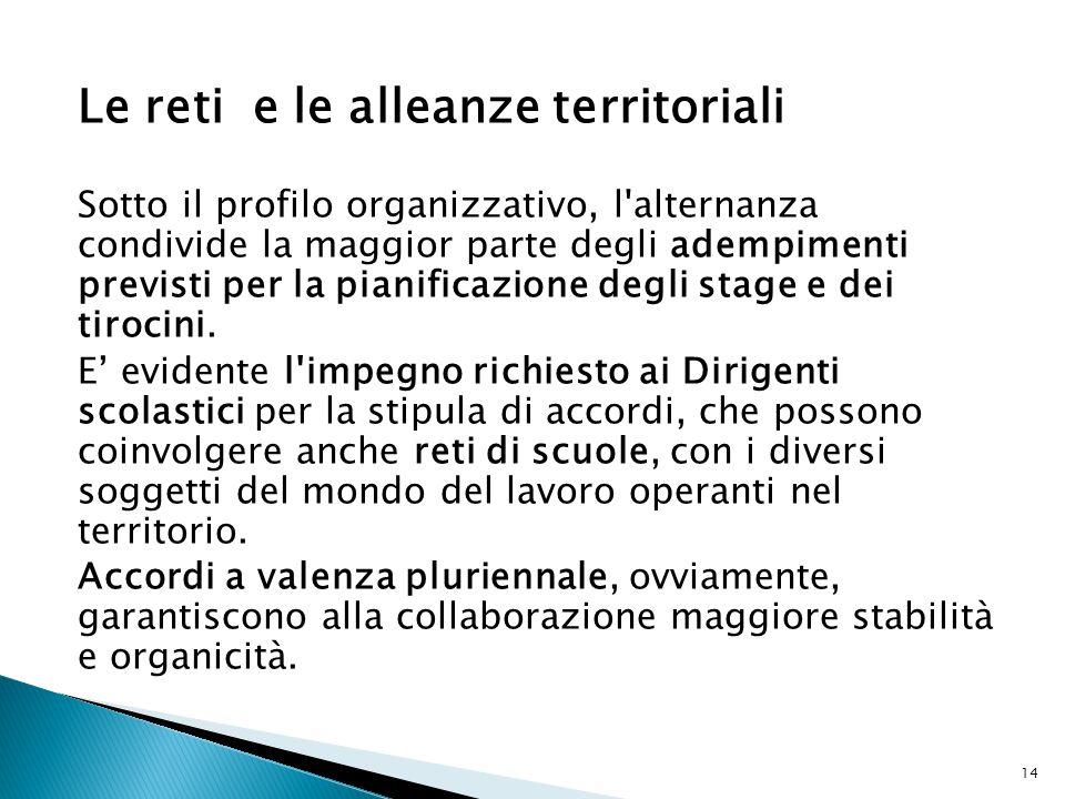 Le reti e le alleanze territoriali Sotto il profilo organizzativo, l alternanza condivide la maggior parte degli adempimenti previsti per la pianificazione degli stage e dei tirocini.