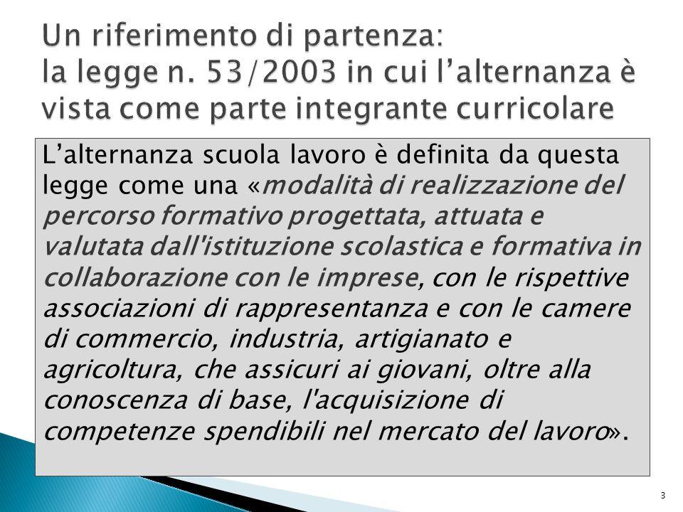 (Definizione delle norme generali relative all alternanza scuola-lavoro, ai sensi dell articolo 4 della legge 28 marzo 2003, n.