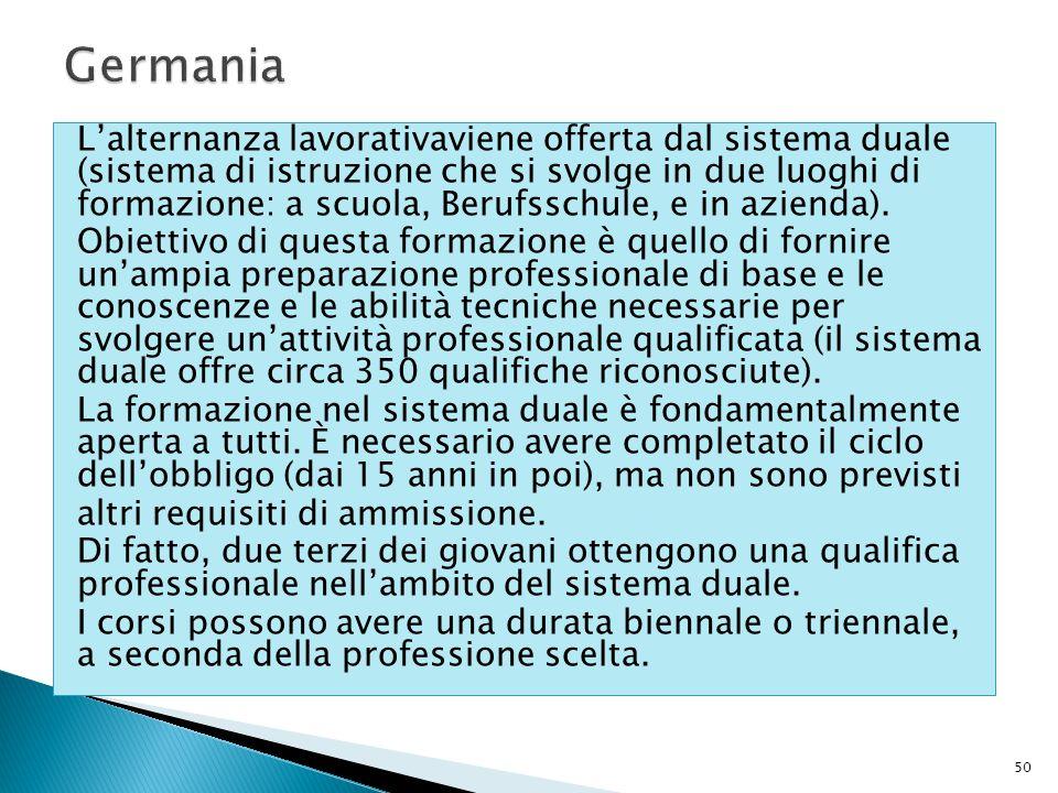 L'alternanza lavorativaviene offerta dal sistema duale (sistema di istruzione che si svolge in due luoghi di formazione: a scuola, Berufsschule, e in azienda).