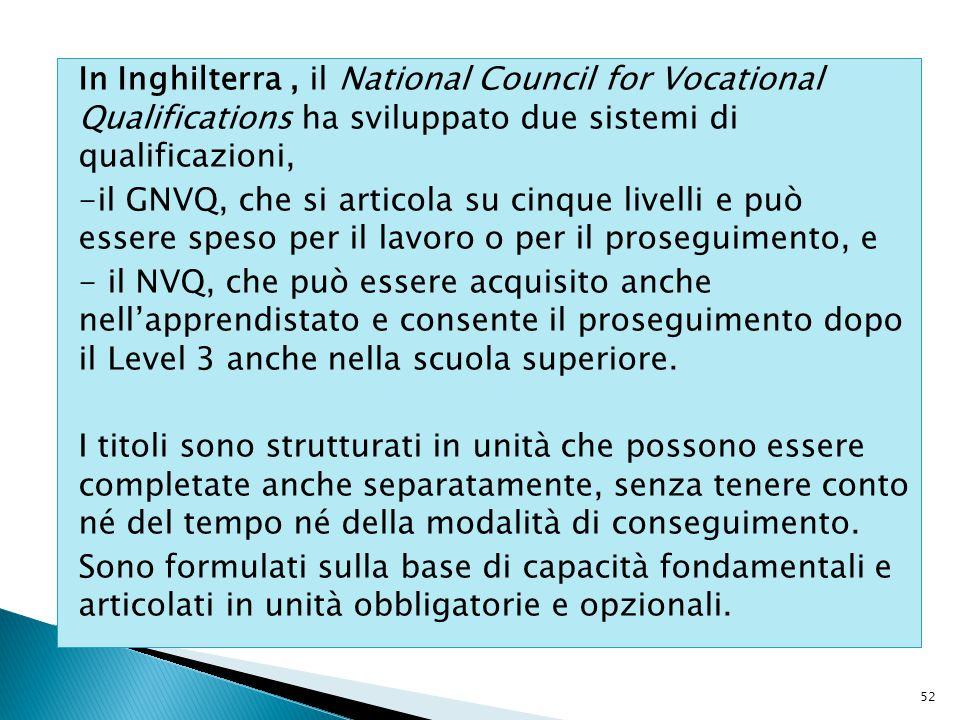 In Inghilterra, il National Council for Vocational Qualifications ha sviluppato due sistemi di qualificazioni, -il GNVQ, che si articola su cinque livelli e può essere speso per il lavoro o per il proseguimento, e - il NVQ, che può essere acquisito anche nell'apprendistato e consente il proseguimento dopo il Level 3 anche nella scuola superiore.
