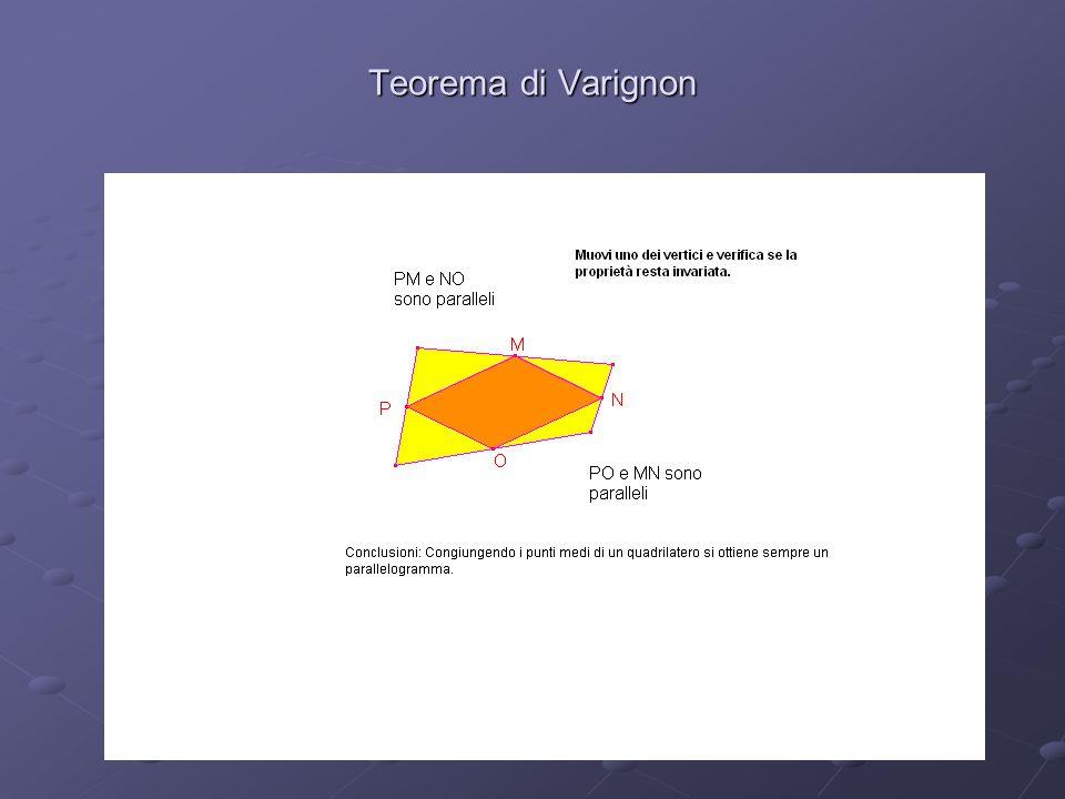 Teorema di Varignon
