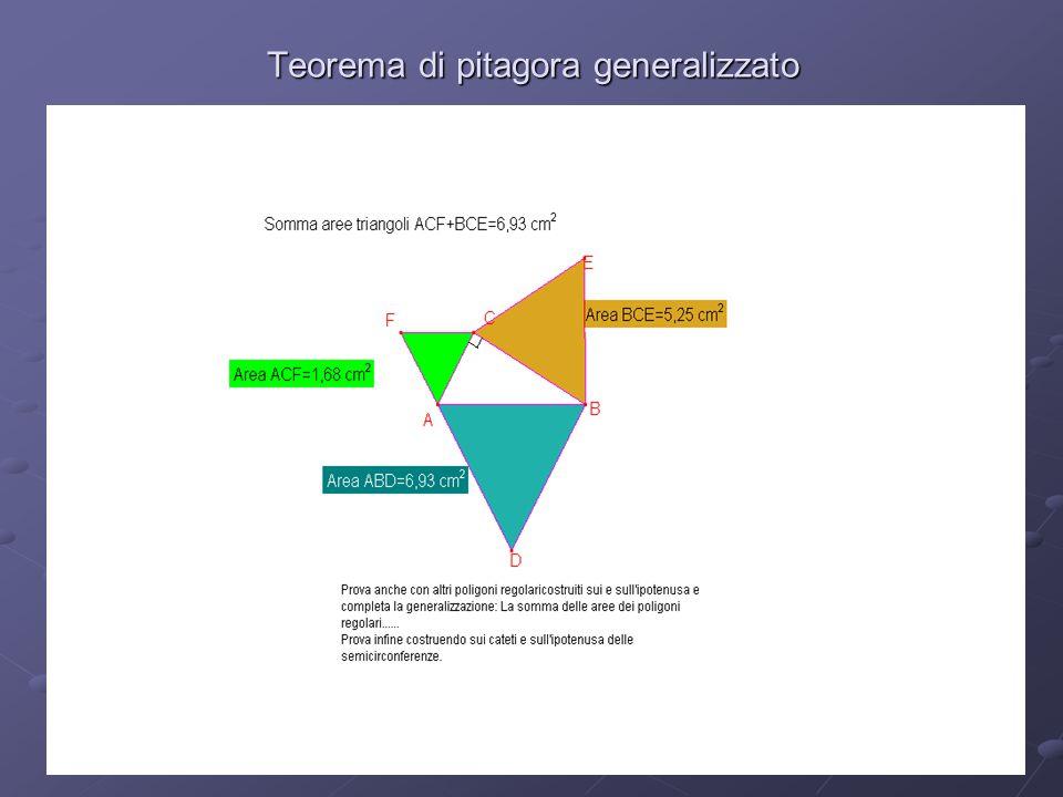 Teorema di pitagora generalizzato