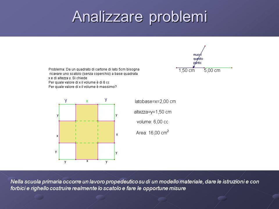 Analizzare problemi Nella scuola primaria occorre un lavoro propedeutico su di un modello materiale, dare le istruzioni e con forbici e righello costruire realmente lo scatolo e fare le opportune misure