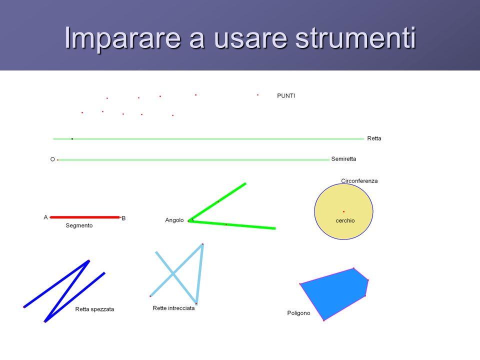 E altro ancora……… Costruzioni fondamentali: bisettrice di un angolo, retta perpendicolare abbassata da un punto esterno e per un punto della retta.
