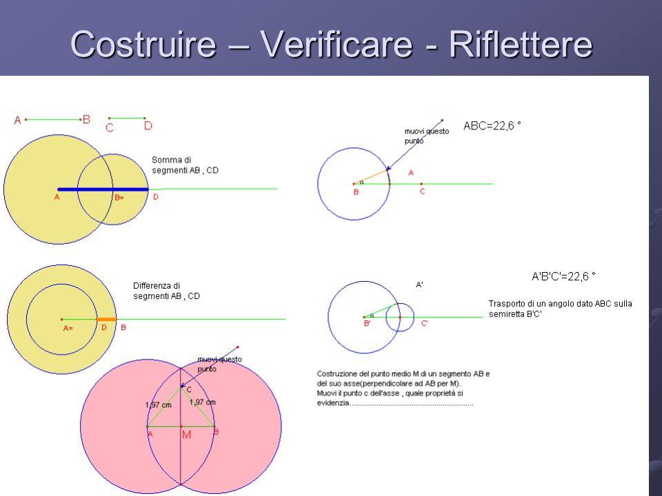 Spunti per la didattica Esempio di scheda strutturata: asse di un segmento.