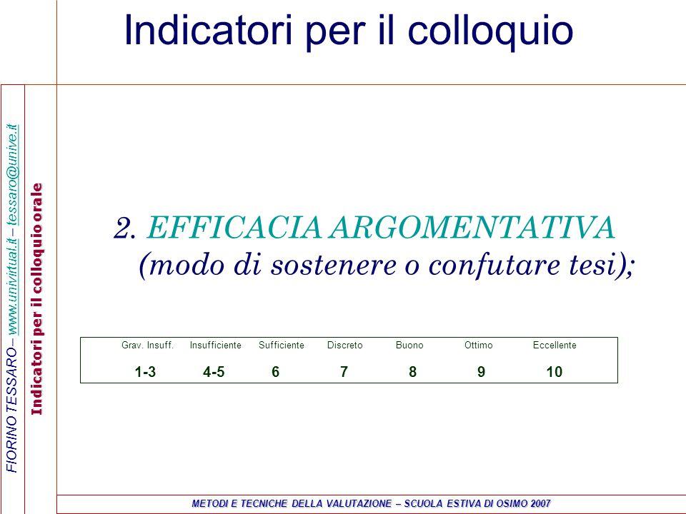 FIORINO TESSARO – www.univirtual.it – tessaro@unive.itwww.univirtual.ittessaro@unive.it Indicatori per il colloquio orale METODI E TECNICHE DELLA VALUTAZIONE – SCUOLA ESTIVA DI OSIMO 2007 Indicatori per il colloquio 2.