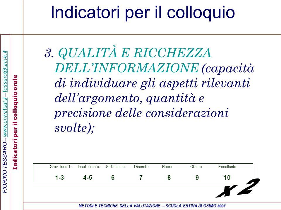 FIORINO TESSARO – www.univirtual.it – tessaro@unive.itwww.univirtual.ittessaro@unive.it Indicatori per il colloquio orale METODI E TECNICHE DELLA VALUTAZIONE – SCUOLA ESTIVA DI OSIMO 2007 Indicatori per il colloquio 4.