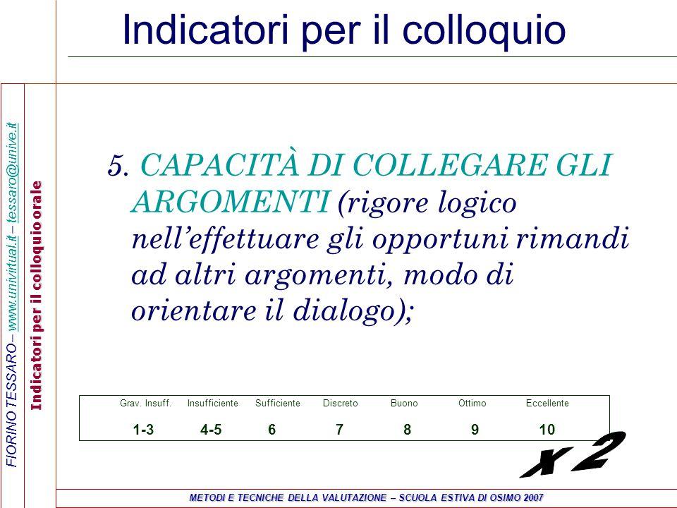 FIORINO TESSARO – www.univirtual.it – tessaro@unive.itwww.univirtual.ittessaro@unive.it Indicatori per il colloquio orale METODI E TECNICHE DELLA VALUTAZIONE – SCUOLA ESTIVA DI OSIMO 2007 Indicatori per il colloquio 5.