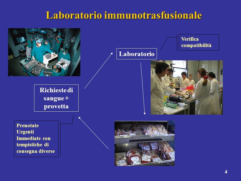 4 Laboratorio immunotrasfusionale Richieste di sangue + provetta Prenotate Urgenti Immediate con tempistiche di consegna diverse Laboratorio Verifica