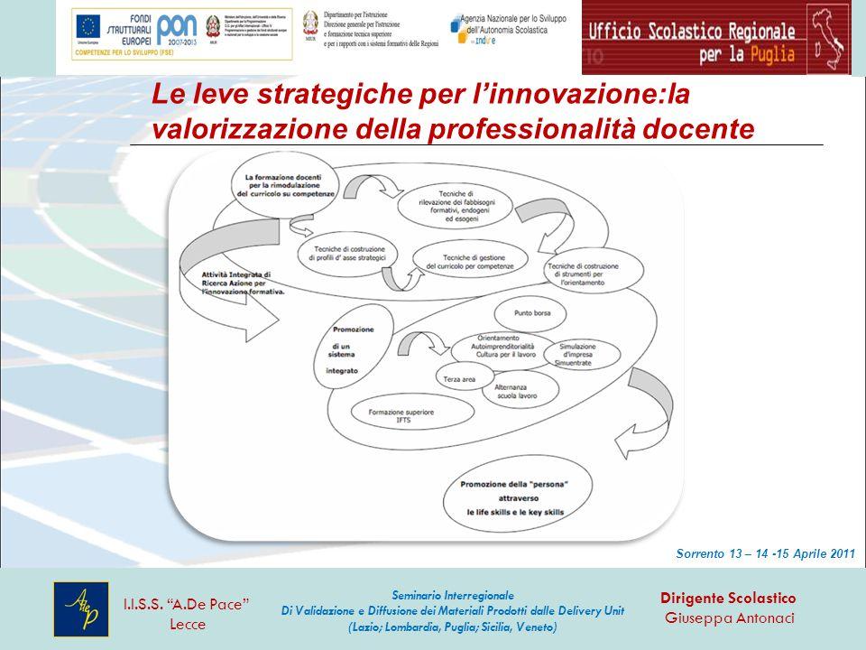 """Le leve strategiche per l'innovazione:la valorizzazione della professionalità docente I.I.S.S. """"A.De Pace"""" Lecce Dirigente Scolastico Giuseppa Antonac"""