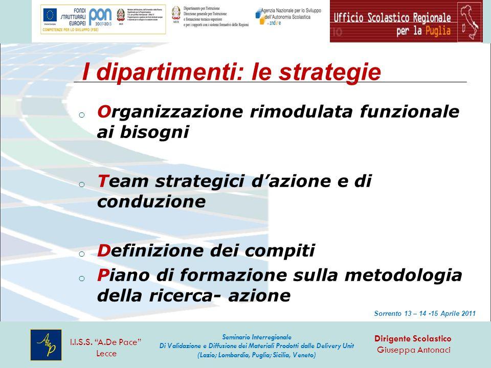 I dipartimenti: le strategie o Organizzazione rimodulata funzionale ai bisogni o Team strategici d'azione e di conduzione o Definizione dei compiti o
