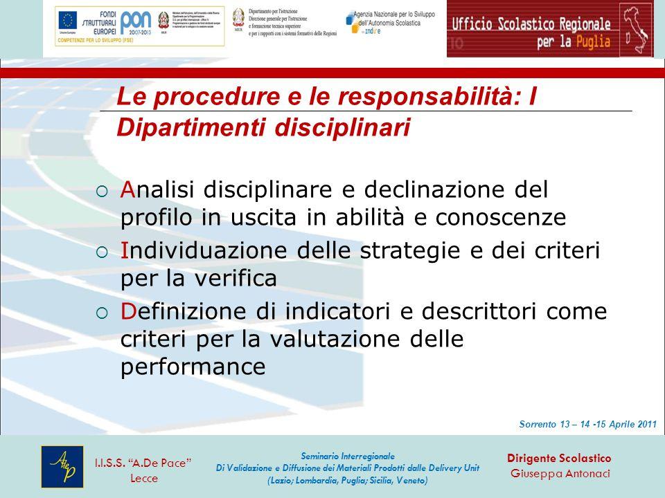 Le procedure e le responsabilità: I Dipartimenti disciplinari  Analisi disciplinare e declinazione del profilo in uscita in abilità e conoscenze  In