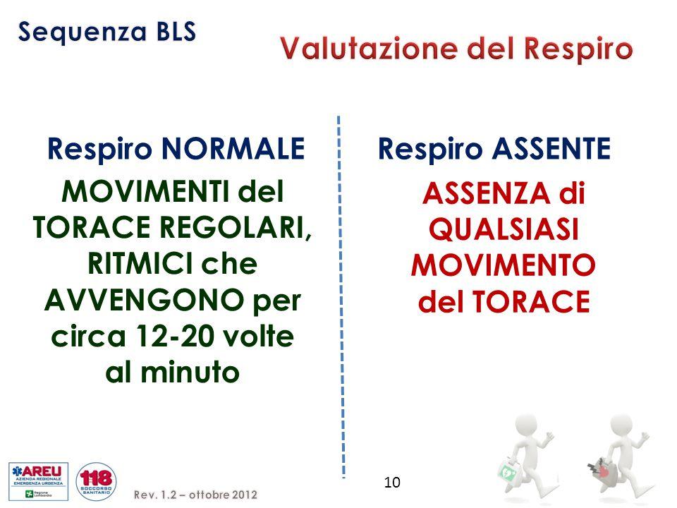 Respiro NORMALE 10 Respiro ASSENTE MOVIMENTI del TORACE REGOLARI, RITMICI che AVVENGONO per circa 12-20 volte al minuto ASSENZA di QUALSIASI MOVIMENTO del TORACE