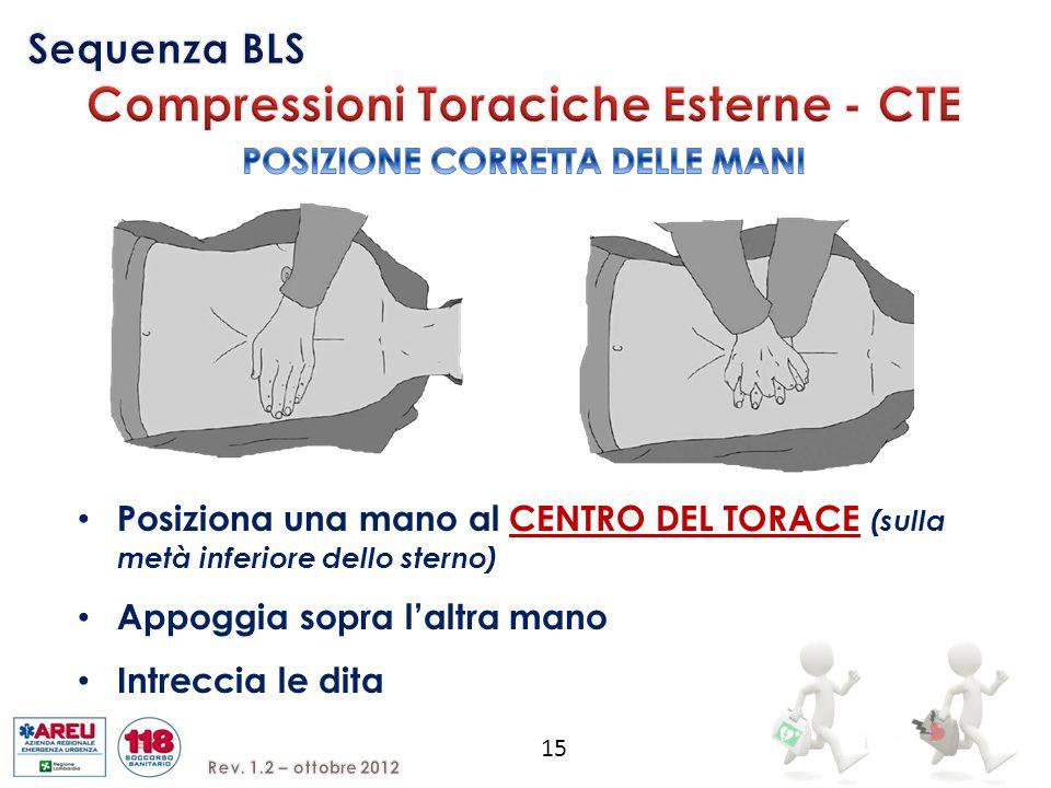 Posiziona una mano al CENTRO DEL TORACE (sulla metà inferiore dello sterno) Appoggia sopra l'altra mano Intreccia le dita 15