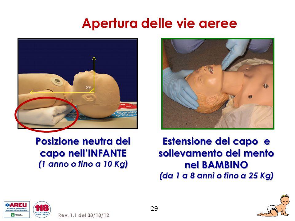 Estensione del capo e sollevamento del mento nel BAMBINO (da 1 a 8 anni o fino a 25 Kg) Posizione neutra del capo nell'INFANTE (1 anno o fino a 10 Kg)