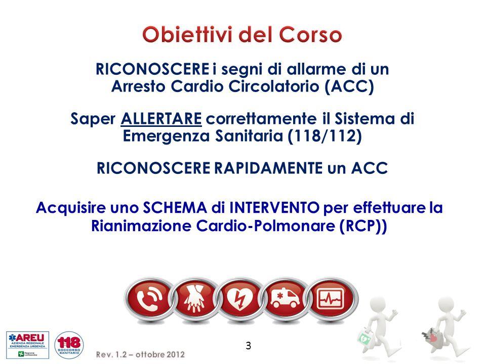 Acquisire uno SCHEMA di INTERVENTO per effettuare la Rianimazione Cardio-Polmonare (RCP)) RICONOSCERE i segni di allarme di un Arresto Cardio Circolatorio (ACC) Saper ALLERTARE correttamente il Sistema di Emergenza Sanitaria (118/112) RICONOSCERE RAPIDAMENTE un ACC 3