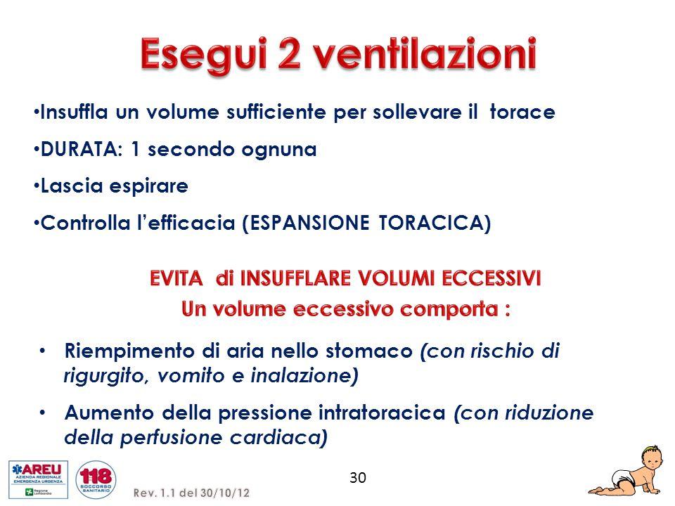 Insuffla un volume sufficiente per sollevare il torace DURATA: 1 secondo ognuna Lascia espirare Controlla l'efficacia (ESPANSIONE TORACICA) 30 Riempim