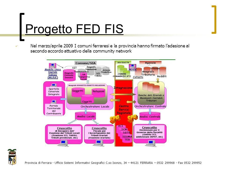 Provincia di Ferrara - Ufficio Sistemi Informativi Geografici C.so Isonzo, 34 – 44121 FERRARA – 0532 299968 - Fax 0532 299952 Nel marzo/aprile 2009 I