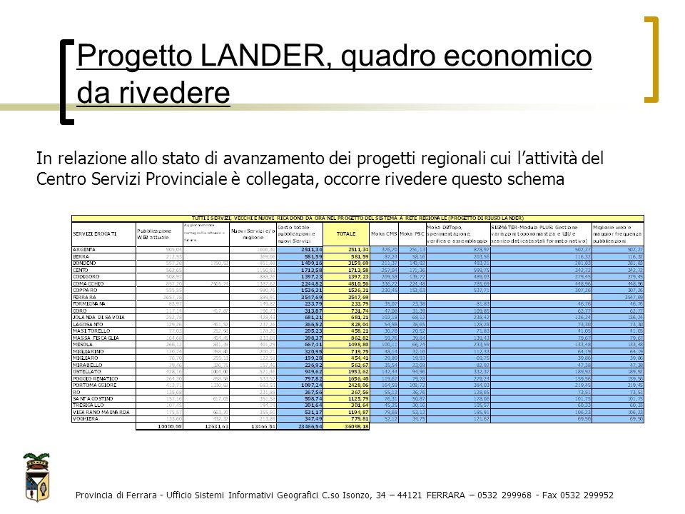 Progetto LANDER: servizi erogati come previsto Provincia di Ferrara - Ufficio Sistemi Informativi Geografici C.so Isonzo, 34 – 44121 FERRARA – 0532 299968 - Fax 0532 299952 Vediamo come prima cosa i servizi che non subiranno variazioni rispetto a quanto previsto