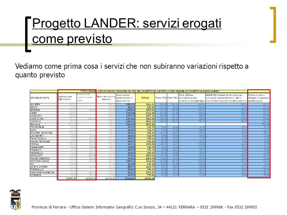 Progetto LANDER: servizi erogati come previsto Provincia di Ferrara - Ufficio Sistemi Informativi Geografici C.so Isonzo, 34 – 44121 FERRARA – 0532 29