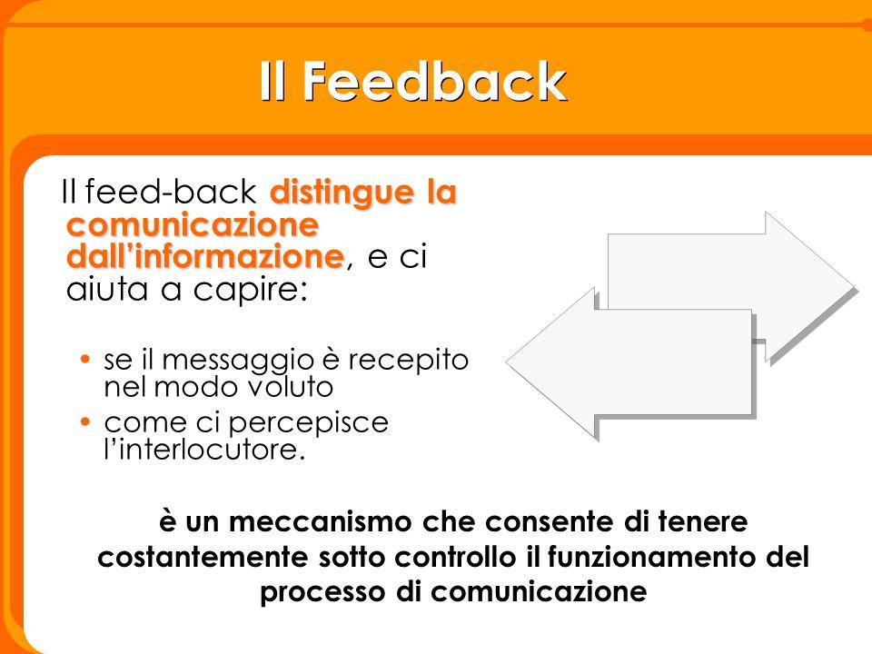 Il Feedback distingue la comunicazione dall'informazione Il feed-back distingue la comunicazione dall'informazione, e ci aiuta a capire: se il messagg
