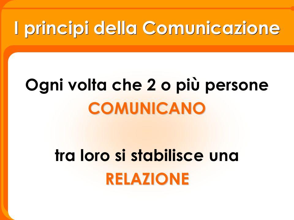 I principi della Comunicazione Ogni volta che 2 o più personeCOMUNICANO tra loro si stabilisce unaRELAZIONE