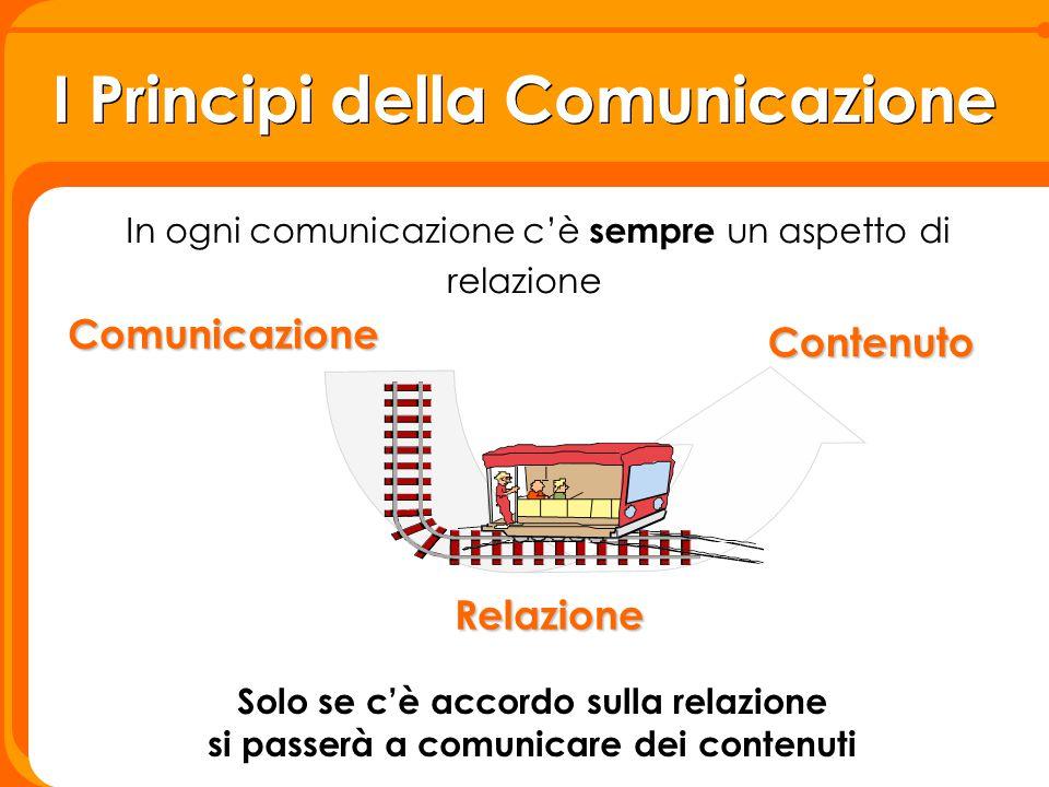 I Principi della Comunicazione In ogni comunicazione c'è sempre un aspetto di relazione Relazione Comunicazione Solo se c'è accordo sulla relazione si