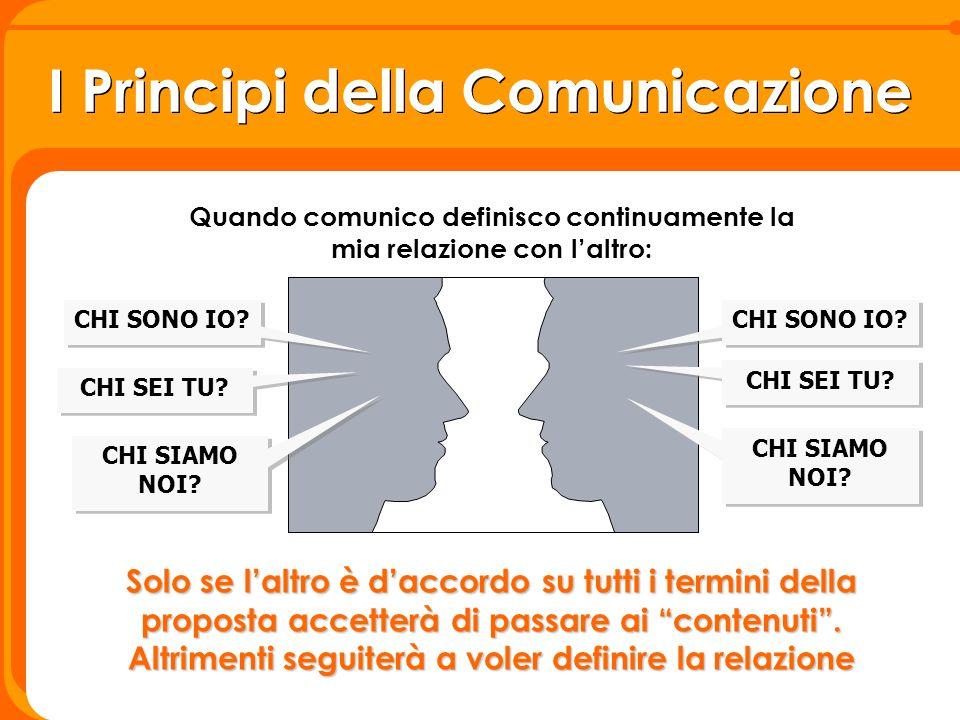 I Principi della Comunicazione Quando comunico definisco continuamente la mia relazione con l'altro: Solo se l'altro è d'accordo su tutti i termini de