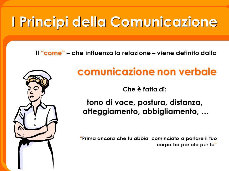 """I Principi della Comunicazione """"Prima ancora che tu abbia cominciato a parlare il tuo corpo ha parlato per te"""" comunicazione non verbale """"come"""" Il """"co"""