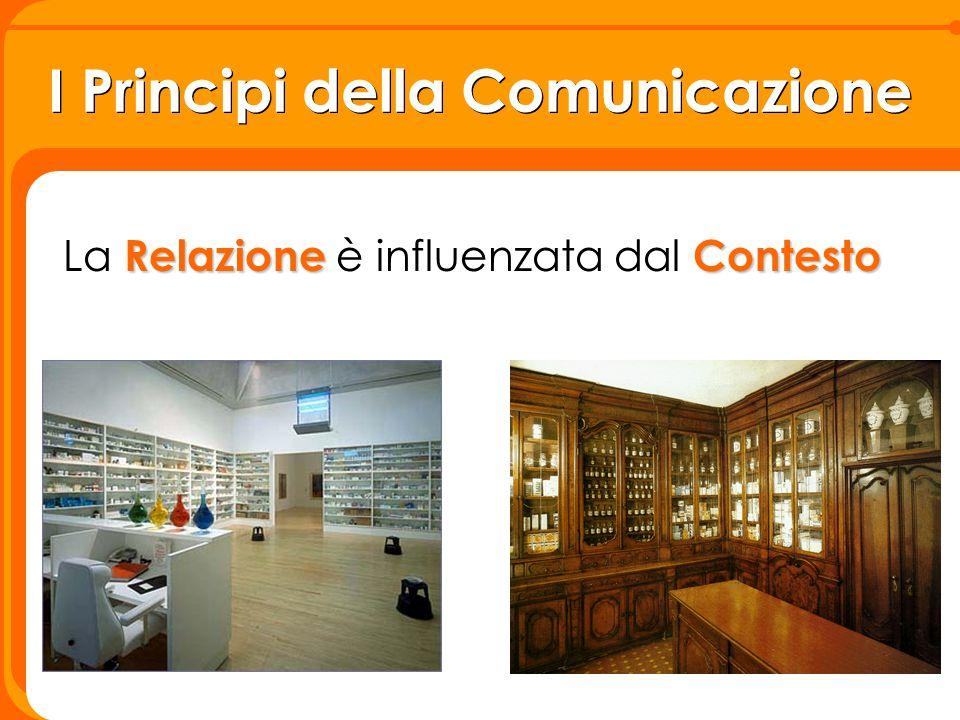I Principi della Comunicazione RelazioneContesto La Relazione è influenzata dal Contesto